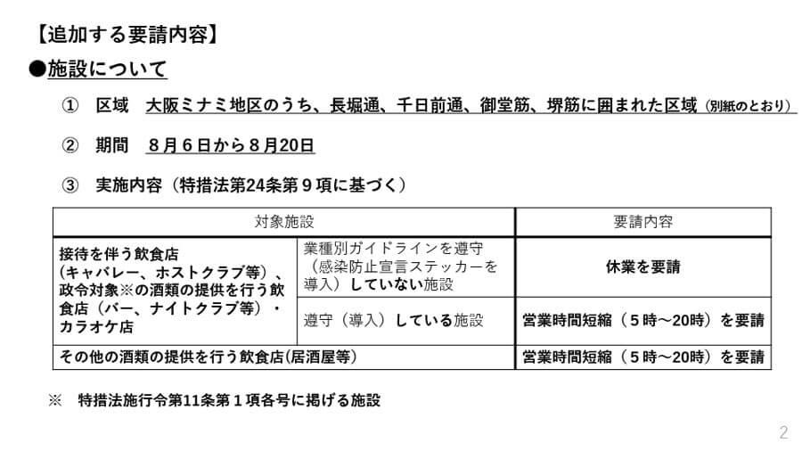 大阪府配布資料より「イエローステージ(警戒)の対応方針に基づき、追加する要請」