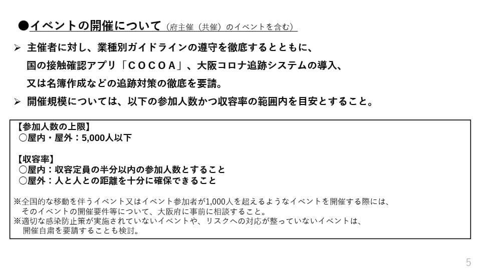 大阪府配布資料より「イベント開催について」