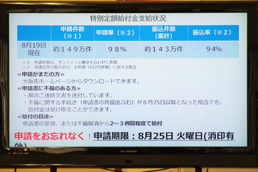 会見でのフリップより「特別定額給付金の支給状況」(8月20日・大阪市役所)