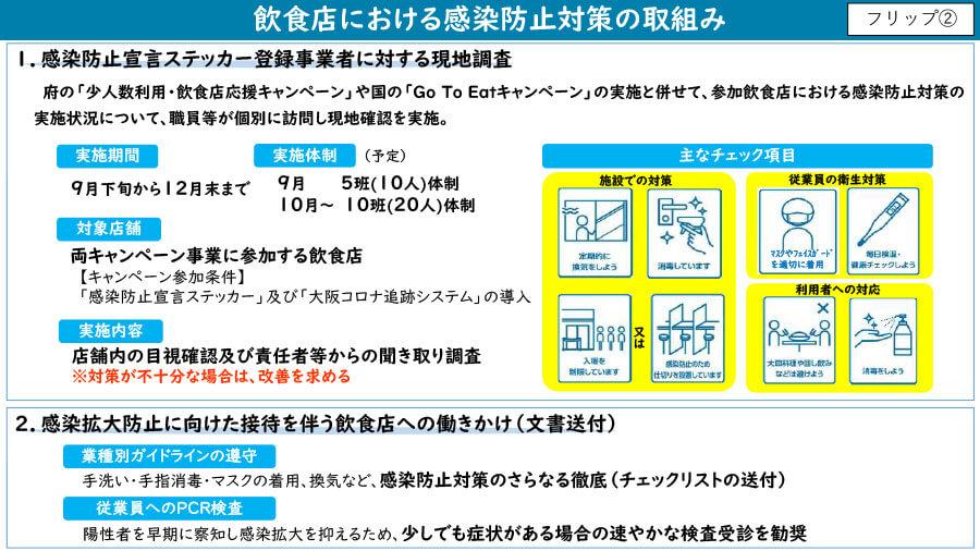大阪府の配付資料より「飲食店における感染防止対策の取組み」