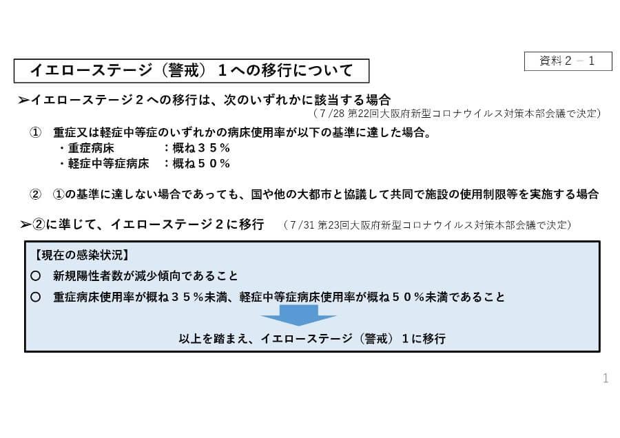 大阪府配布資料より「イエローステージ(警戒)1への移行について」