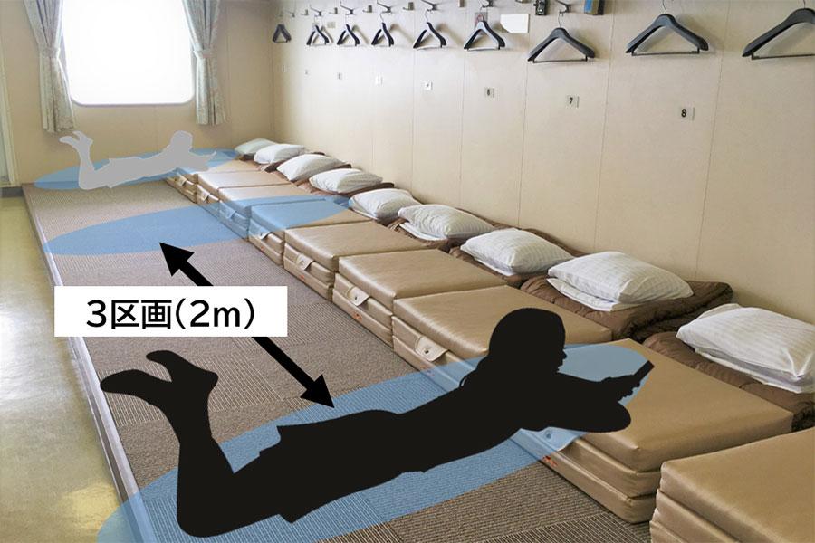 相部屋(ツーリスト)は感染症対策のため、乗船客同士の間隔が開くように配席されている