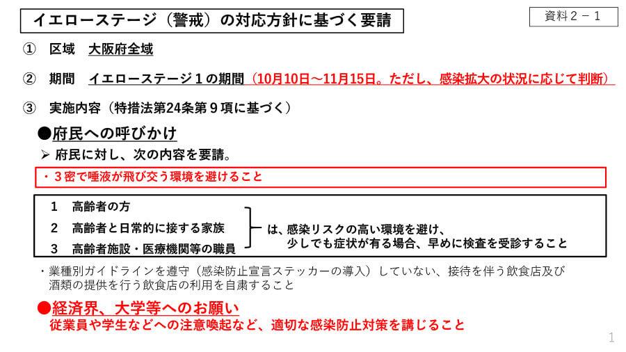 大阪府配布資料より「イエローステージ(警戒)の対応方針に基づく要請」について