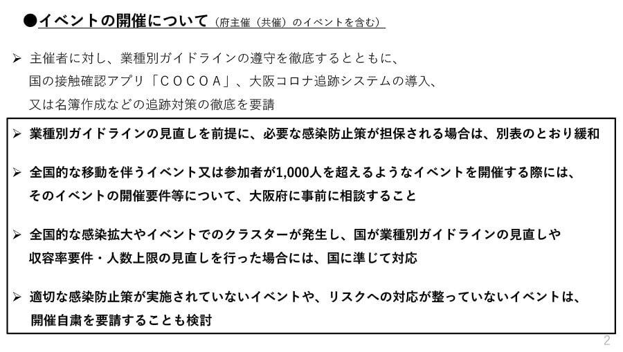 大阪府配布資料より「イエローステージ(警戒)の対応方針に基づく要請」イベントの開催について