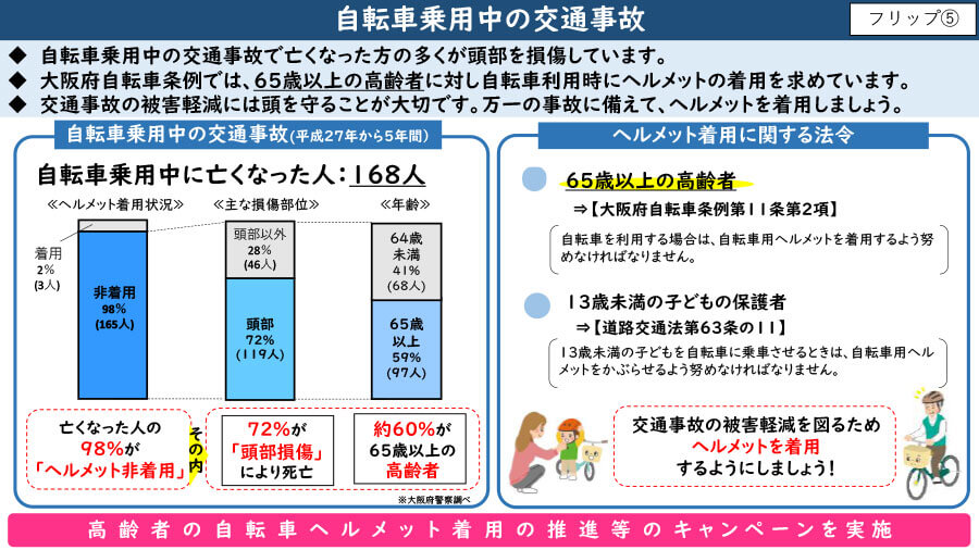 大阪府配付資料より「自転車乗用中の交通事故」について