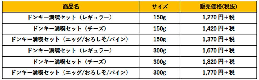 満喫セットの価格(地域、店舗によって異なる)