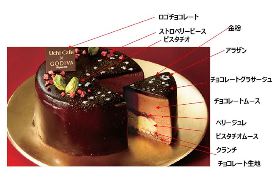 「Uchi Cafe × GODIVA ショコラノエル」の断面