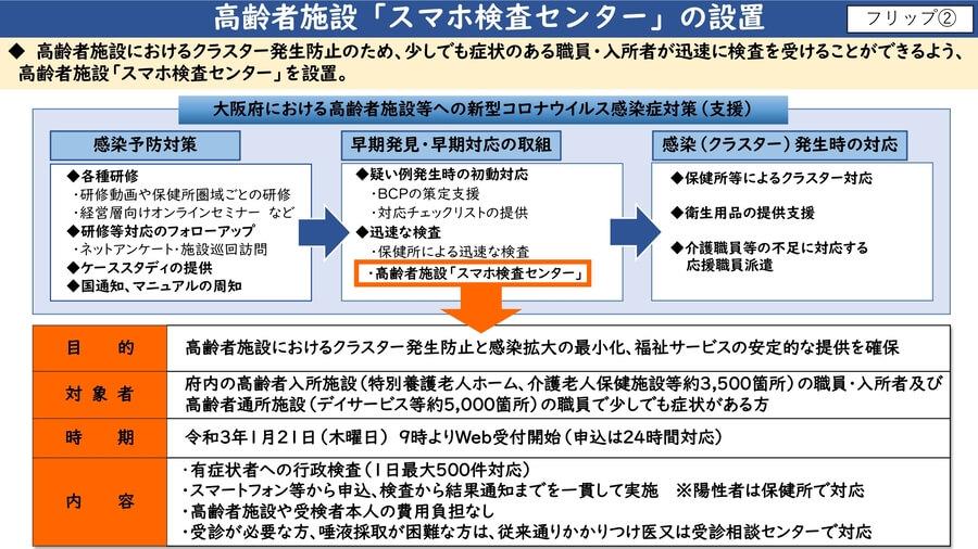大阪府配付資料より「高齢者施設・スマホ検査センターの設置」