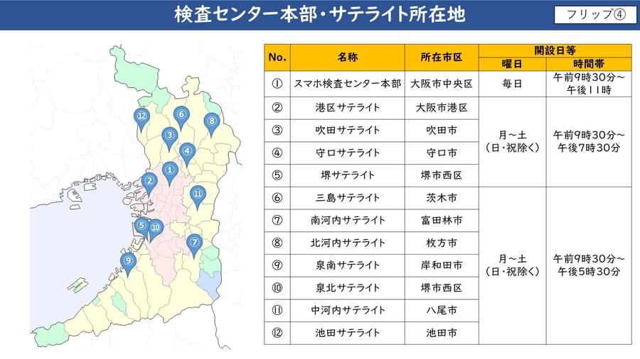 大阪府配付資料より「検査センター本部・サテライト所在地」