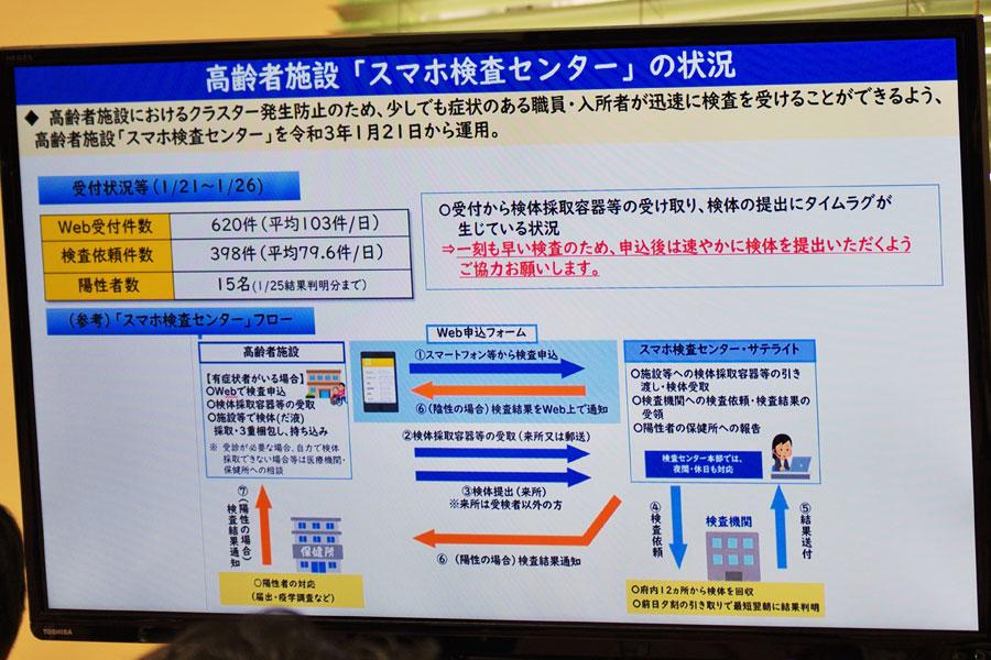 コロナ 検査 数 大阪