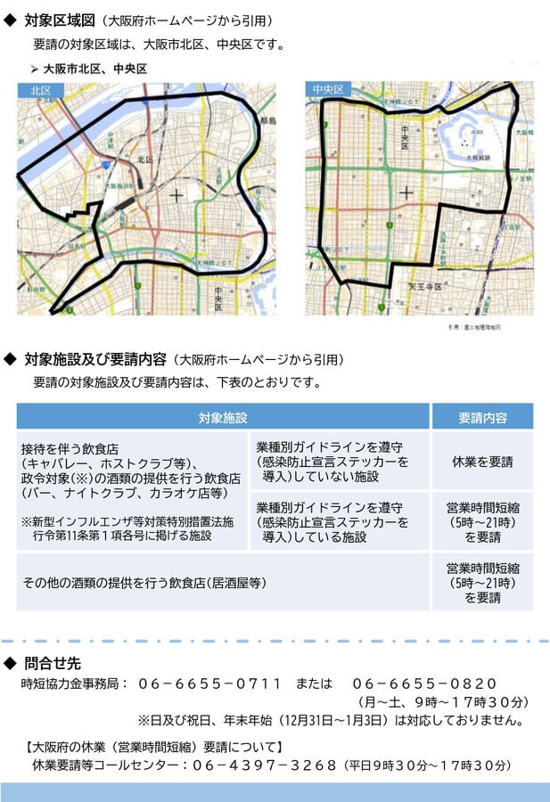 申請 営業 金 時短 大阪 協力
