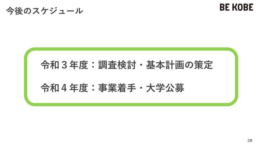 王子公園再整備のスケジュール(提供:神戸市)