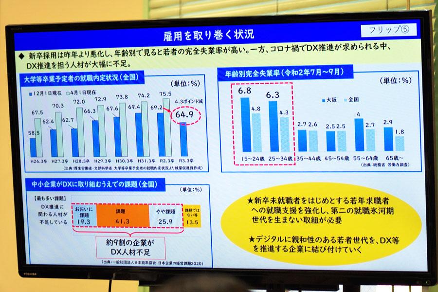 定例会見のフリップより「雇用を取り巻く状況」(2月24日・大阪府庁)