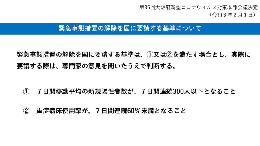 大阪府配付資料より「緊急事態宣言の解除を国に要請する基準について」
