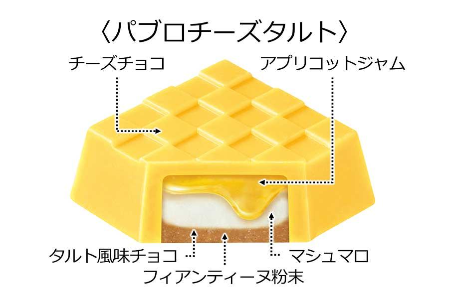 アプリコットジャム・マシュマロ・タルト風味チョコを、チーズチョコでサンドし、パブロならではのなめらかな食感を再現
