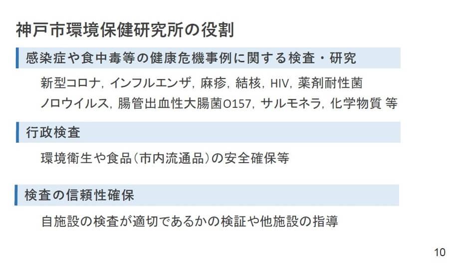 環保研とは、食中毒やほかの感染症の検査・研究をおこなう機関だ(提供:神戸市)
