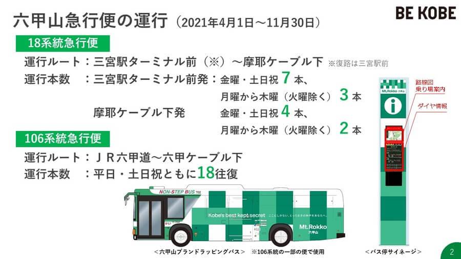 ターミナル停留所のみに停車する「六甲山急行便」の運行が4月1日から始まる(提供:神戸市)