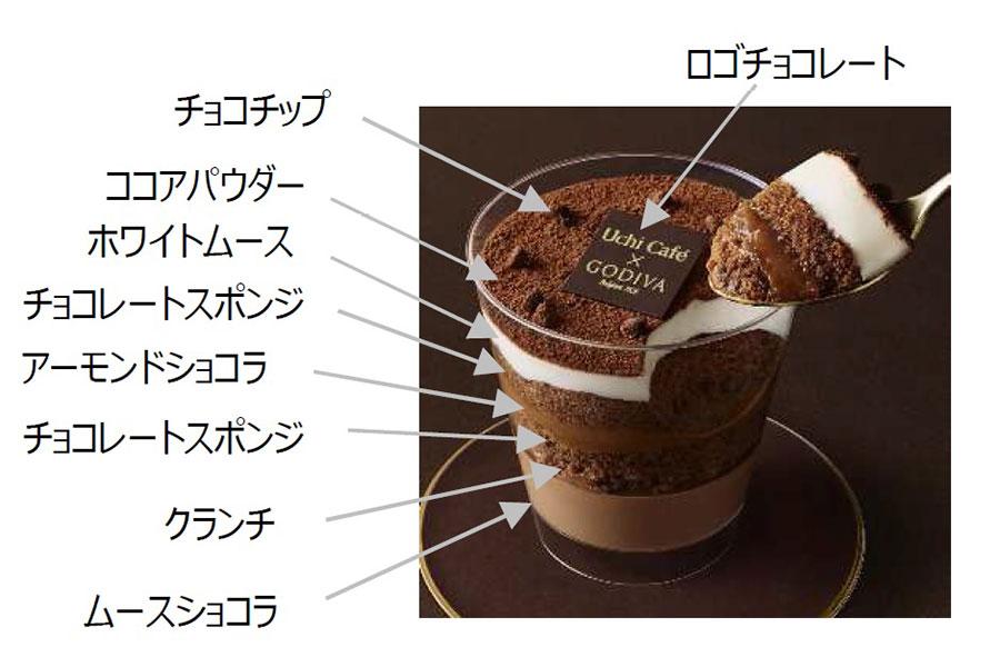 5種のショコラ重なる断面