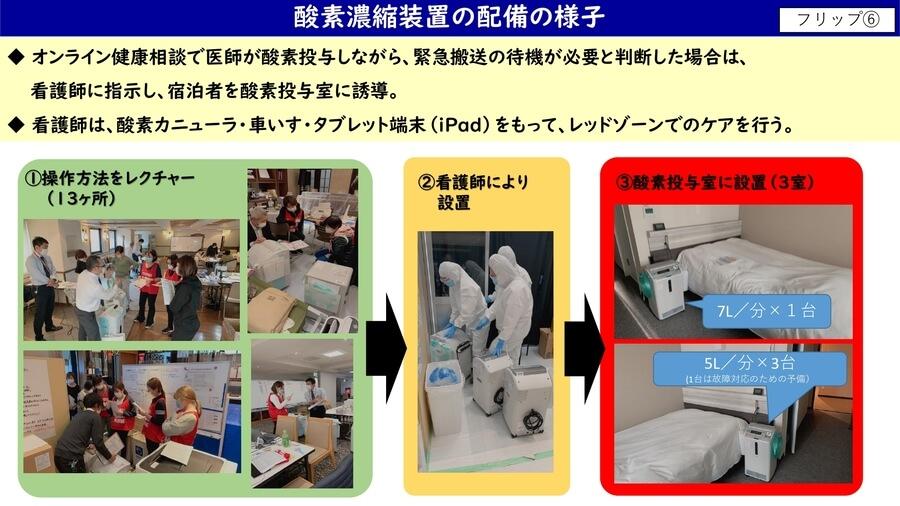大阪府配布資料より「酸素濃集装置の配備の様子」(4月28日)