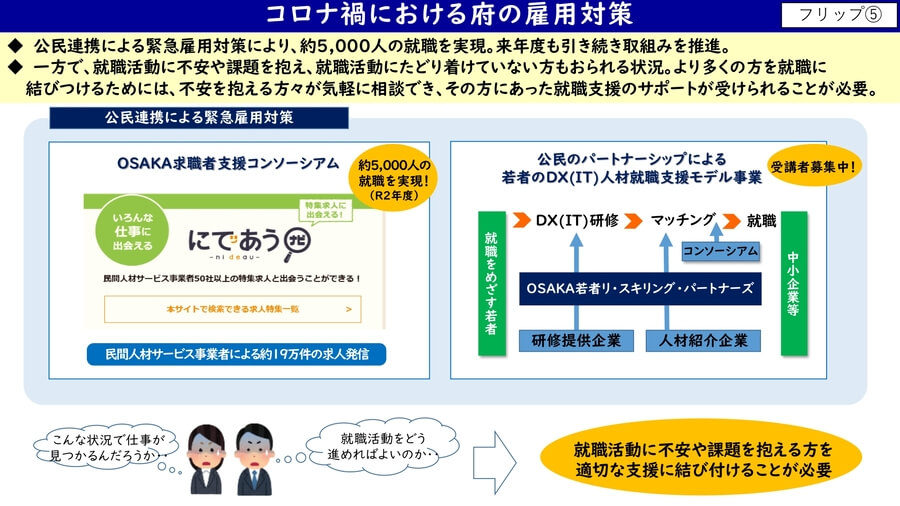 大阪府配付資料より「コロナ禍における府の雇用対策」
