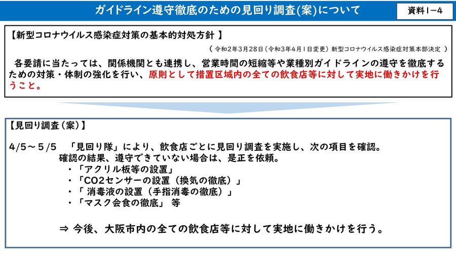 大阪府、市内5万軒の全飲食店へ見回り調査を決定