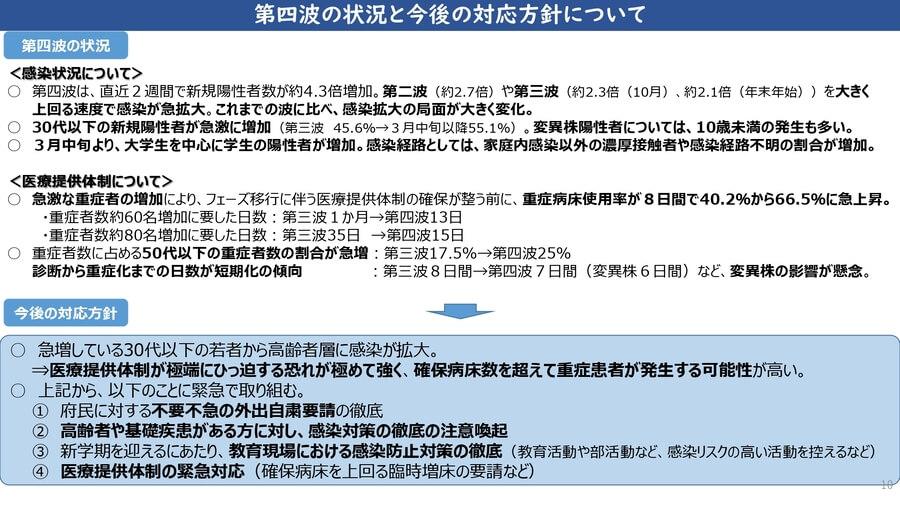 大阪府配布資料より「第4波の状況と今後の対応方針について」