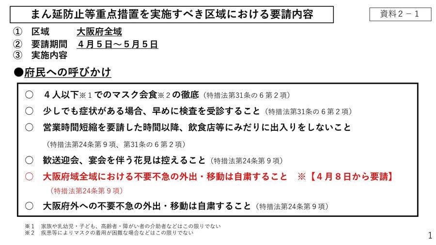 大阪府配布資料より「まん延防止等重点措置を実施すべき区域における要請内容」