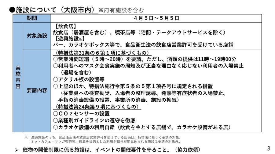 大阪府配布資料より「施設について(大阪市内)」