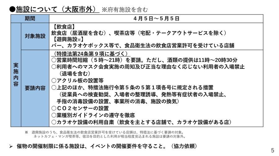大阪府配布資料より「施設について(大阪市外)」