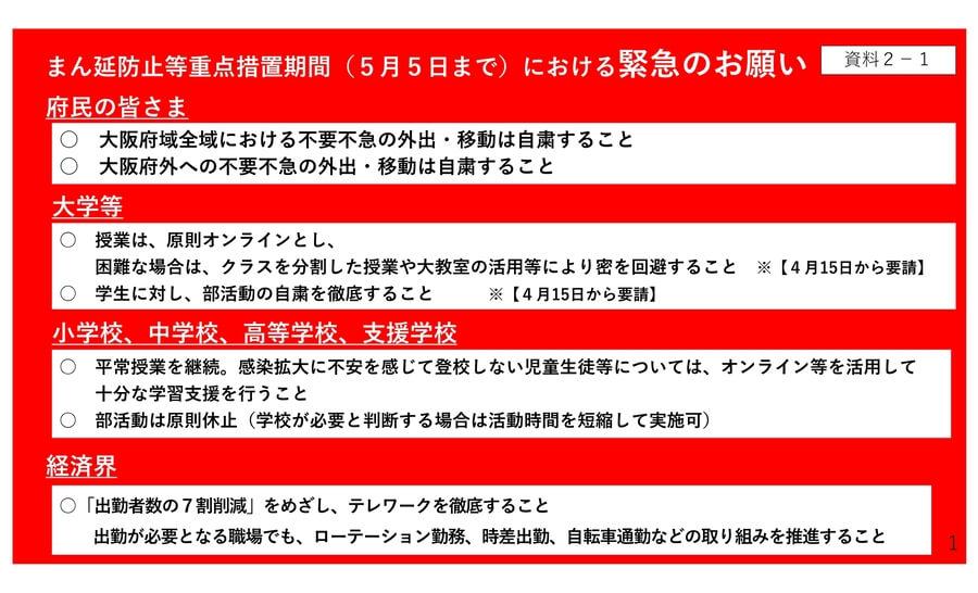 大阪府配布資料より「まん延防止等重点措置期間における緊急のお願い」