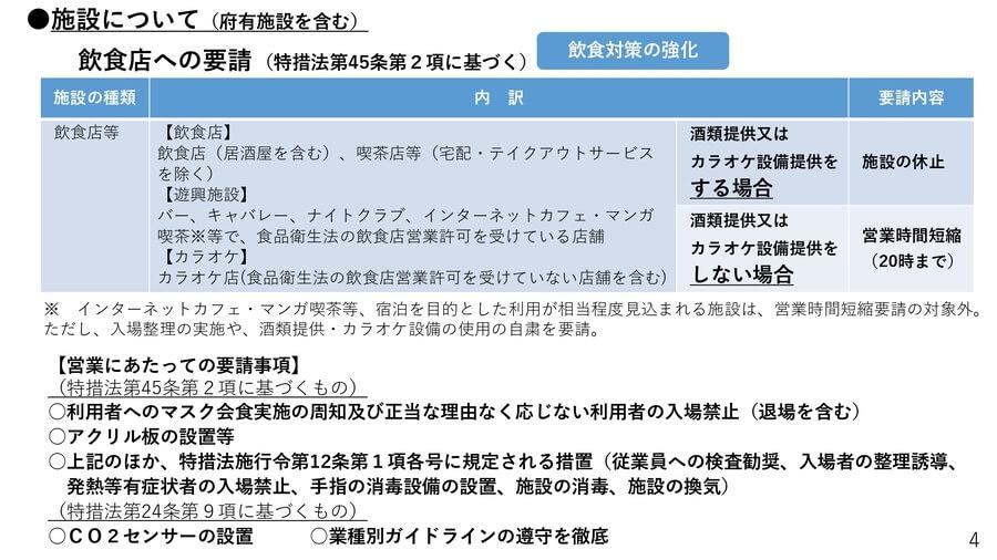 大阪府の配付資料より「緊急事態宣言に基づく要請 施設について」