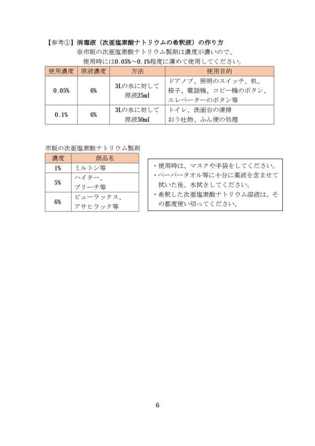 大阪府が配布する「自宅療養されるみなさまへ」より15-7