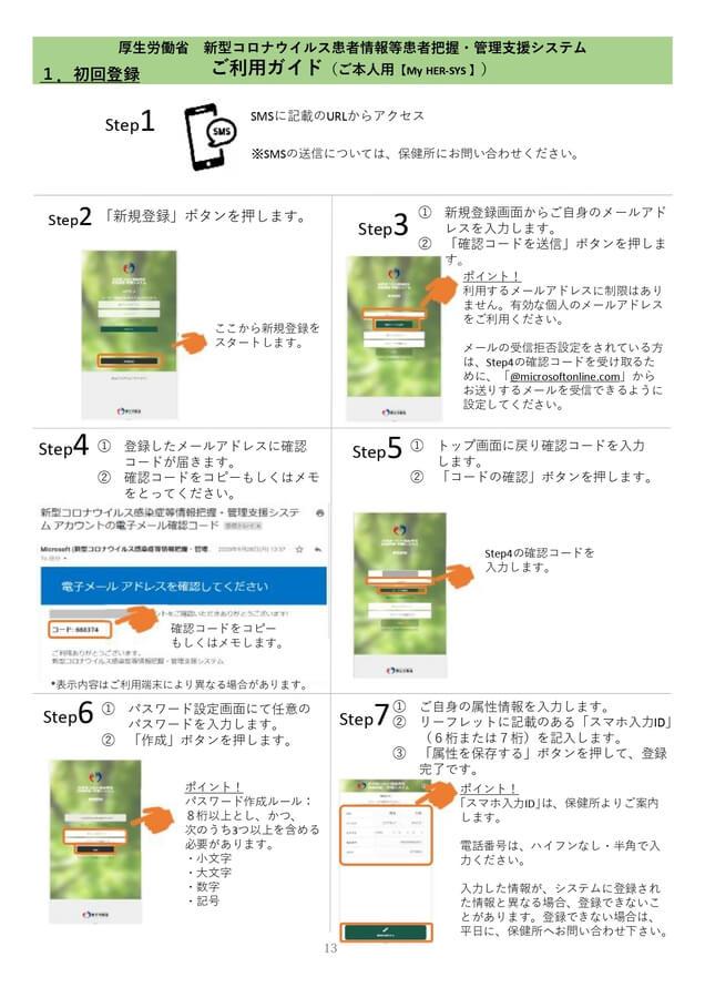 大阪府が配布する「自宅療養されるみなさまへ」より15-14