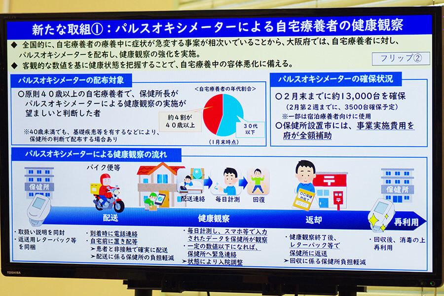 「自宅療養者の健康観察」取り組みについて説明する定例会見のフリップ(2021年2月4日・大阪府庁)