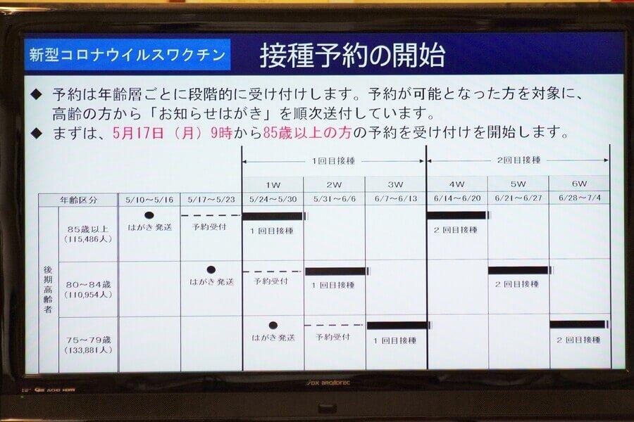 大阪市におけるワクチン接種のスケジュール(5月13日・大阪市役所)