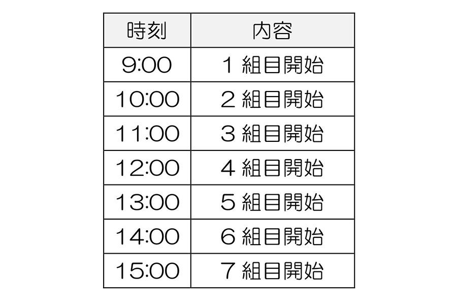 近鉄「12200系車両」特別体験イベントの行程表