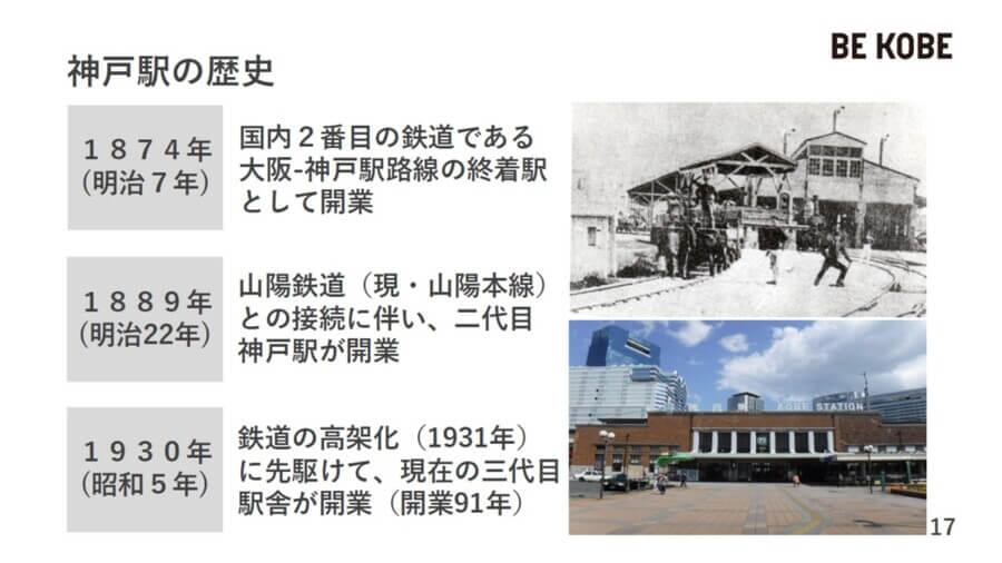 開業が明治7年と、その歴史に驚かされる神戸駅(神戸市提供)