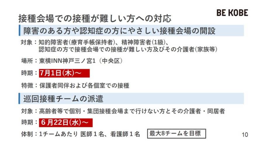 かかりつけ医がいない・集団接種会場での接種が難しい人には個室や巡回接種で対応(神戸市提供)