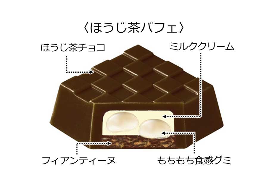ほうじ茶チョコのなかに、ミルククリーム・フィアンティーヌ・もちもち食感グミ